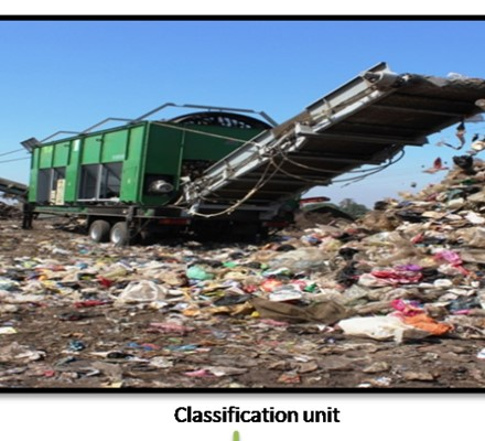 Municipal Solid Waste Treatment and Disposal Project